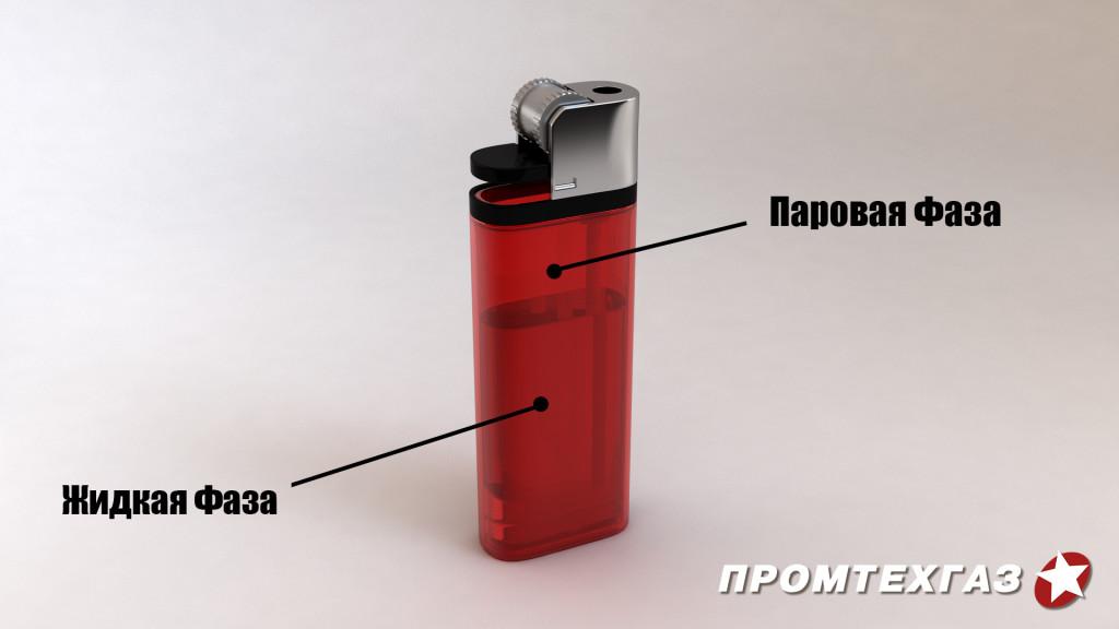 Зажигалка, как газовый баллон