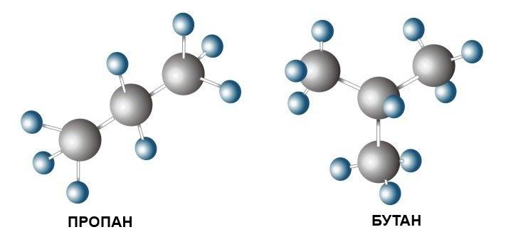 Молекулы пропан бутана для газгольдера