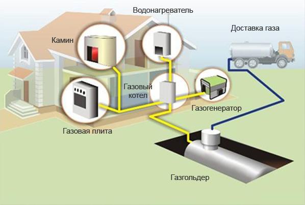 Объем газгольдера в каждом случае будет разным