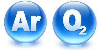Сварочная смесь или углекислота, аргон и кислород