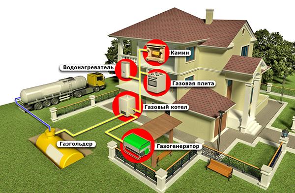 Газгольдер расход газа, параметры