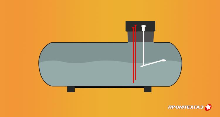 Система газгольдера: устройство и принцип действия