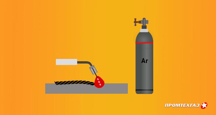 Сварка аргоном – технология и режимы работы оборудования