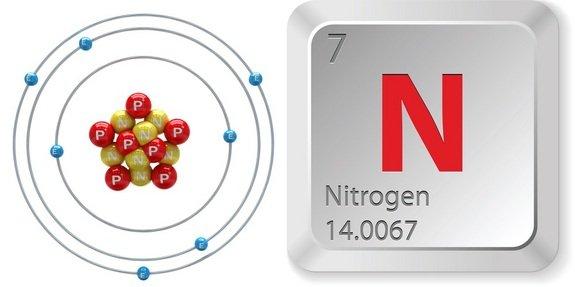 Нитроген - это второе название технического азота