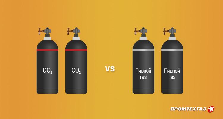 Что лучше: углекислота или пивной газ ?