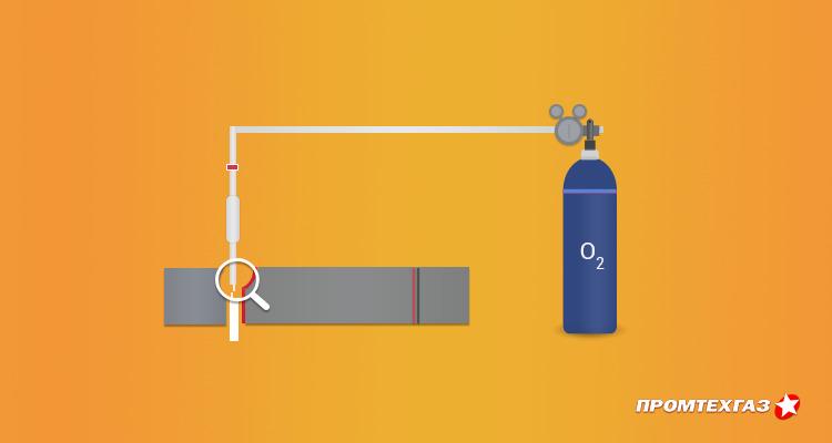 Резка металлов и прожигание бетона кислородным копьем