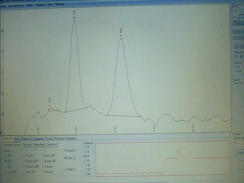 Хроматограмма отражает состав и качество газа