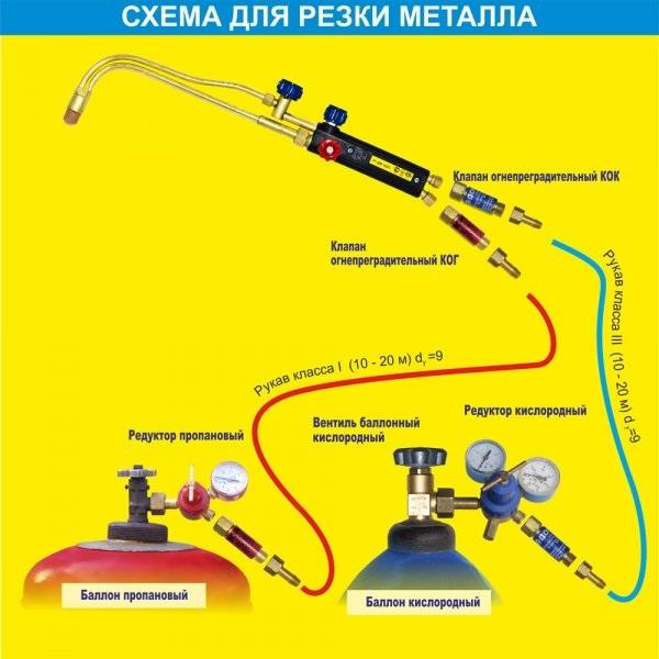 Схема подключения клапанов КОК и КОГ при резке металла