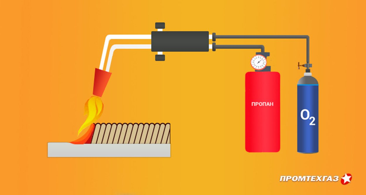 Газовая сварка металлов