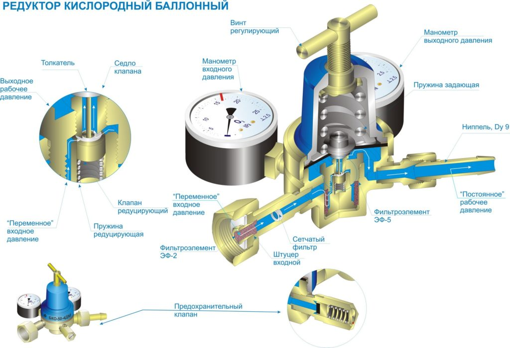 Кислородный редуктор для газовой сварки