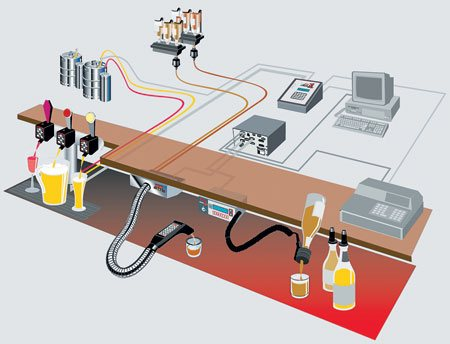 Система розлива с подачей газа для пива