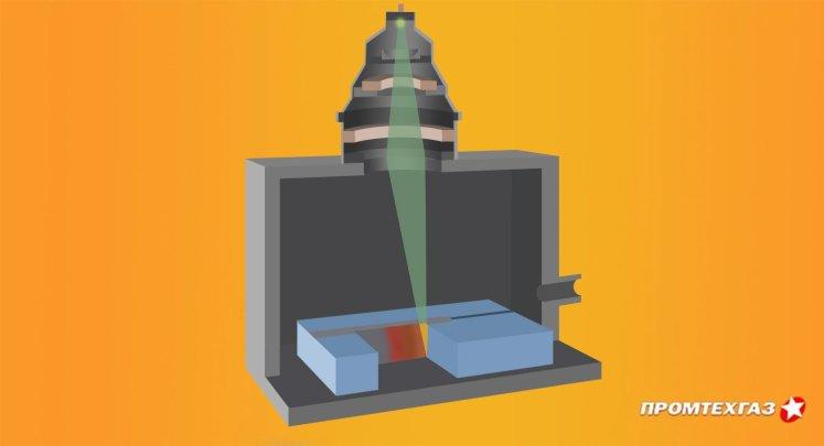 Электронно-лучевая сварка – сфера применения и отличие от других сварочных технологий