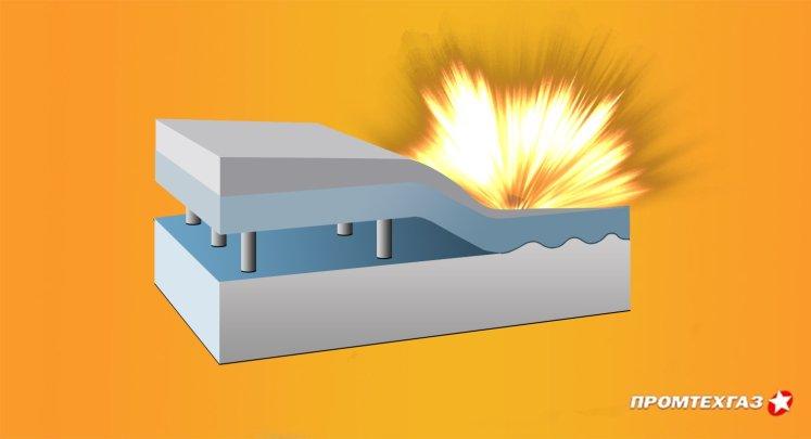 Сварка взрывом для создания биметаллических конструкций