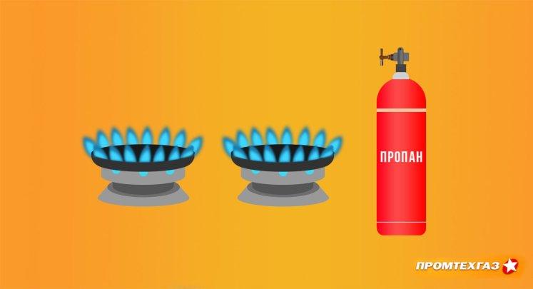 Сжиженный углеводородный газ — классификация, свойства и технологические преимущества