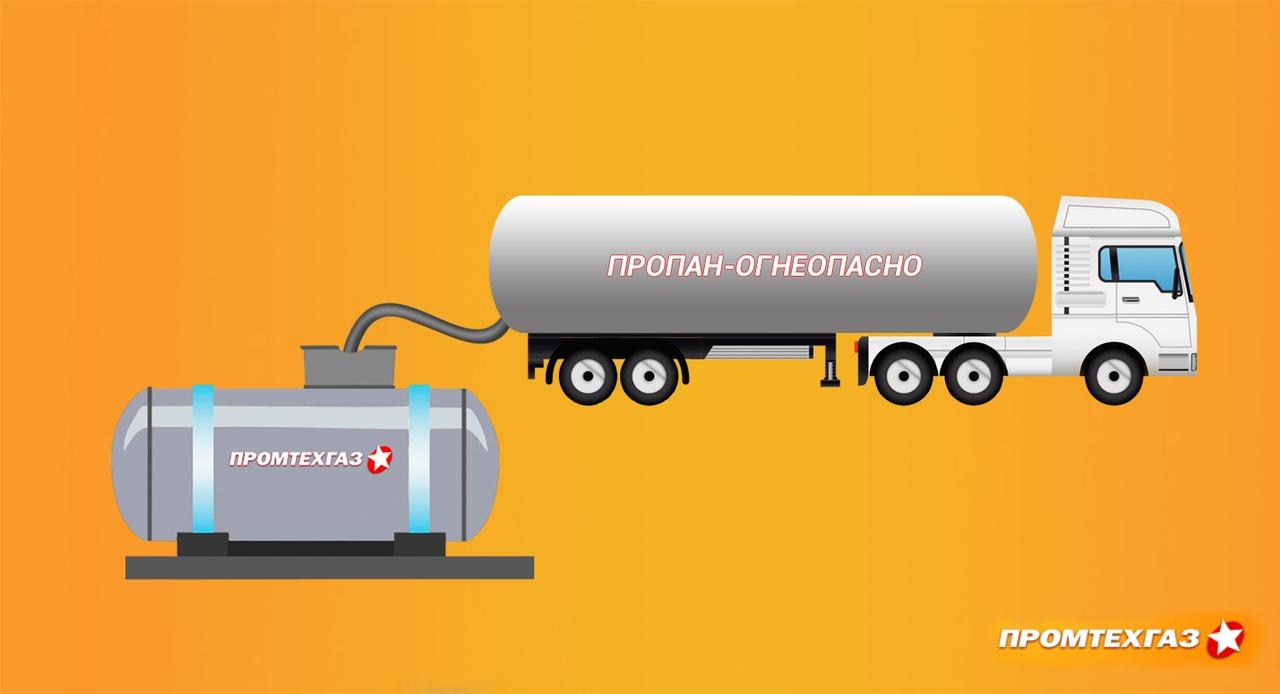 Откачка конденсата из газгольдера – реальная или мнимая услуга?