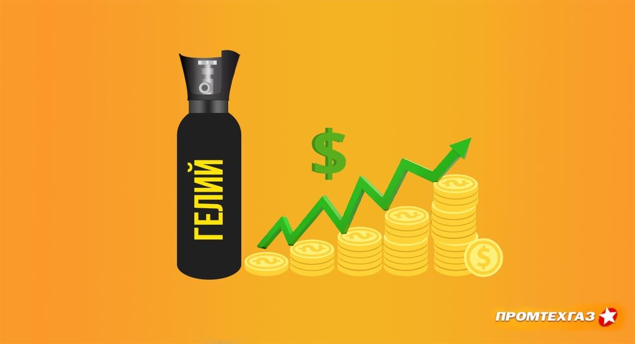 Как изменялись цены на гелий
