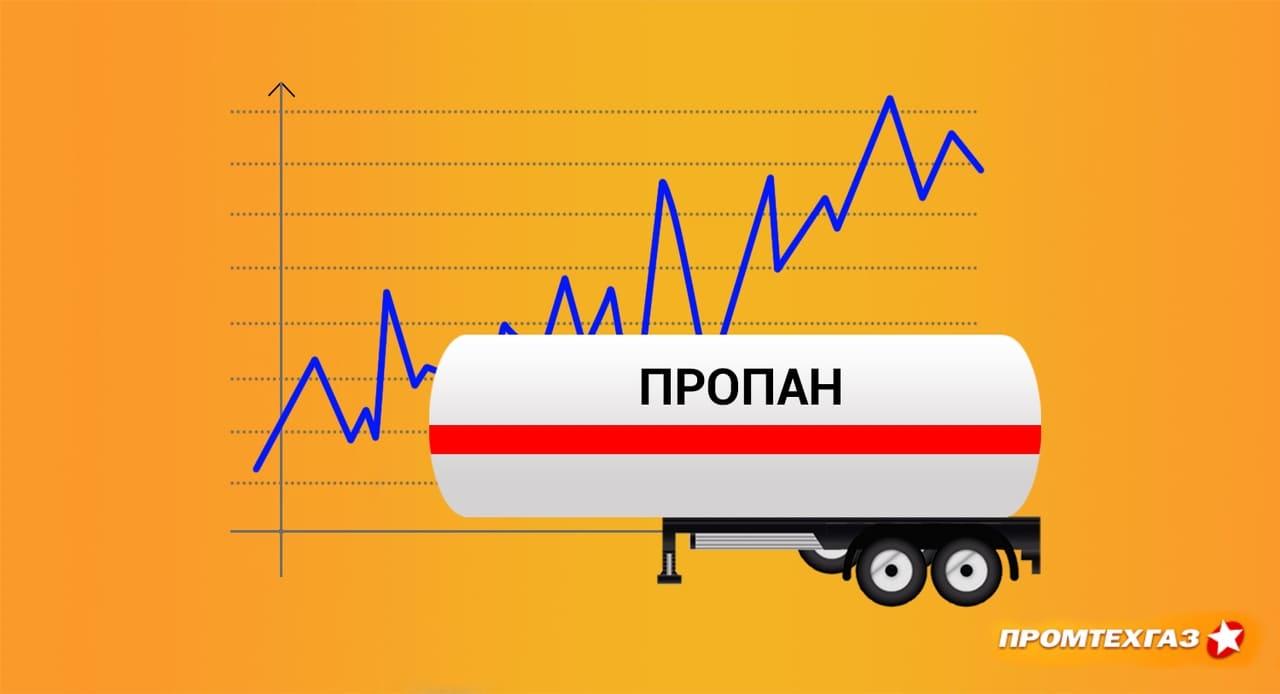 Будущее цены на пропан в 2019 году: когда покупать газ