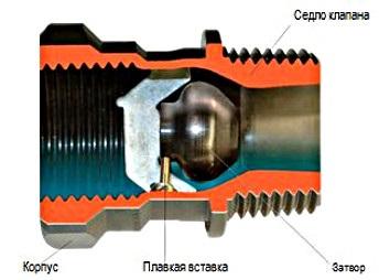 Термозапорный клапан