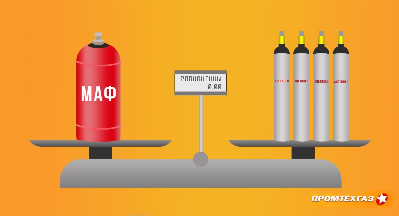 МАФ газ: свойства и применение в сфере сваривания металлов