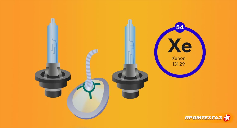 газ ксенон и сферы его применения
