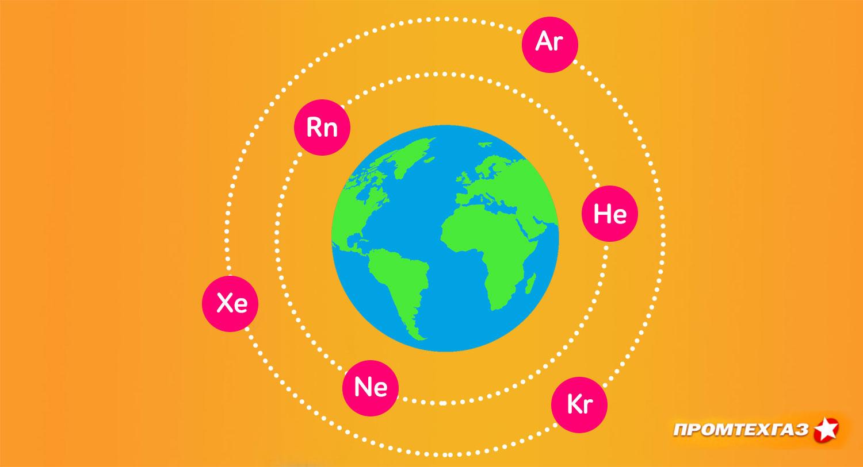 Инертные газы атмосферы: роль и причины появления