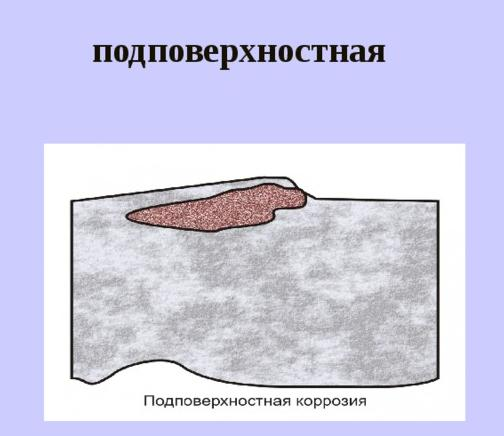 подповерхностна коррозия