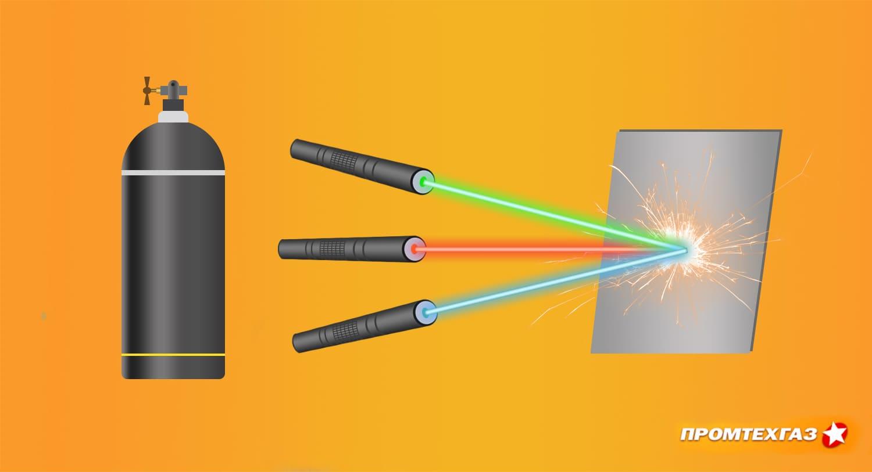 Газовые лазеры: высокоэффективные и мощные лазерные установки для различных сфер применения