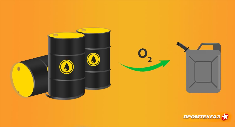 Процесс крекинга нефти с использованием кислорода