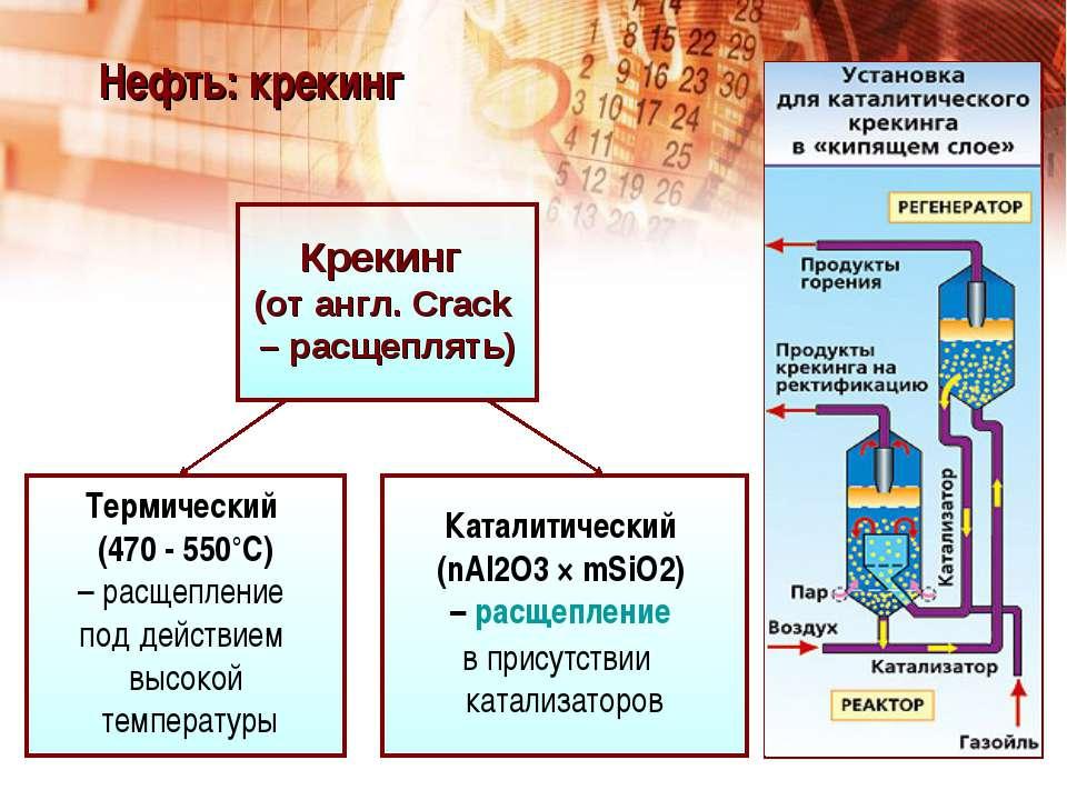 процесс крекинга нефти и нефтепродуктов с помощью кислородного катализатора