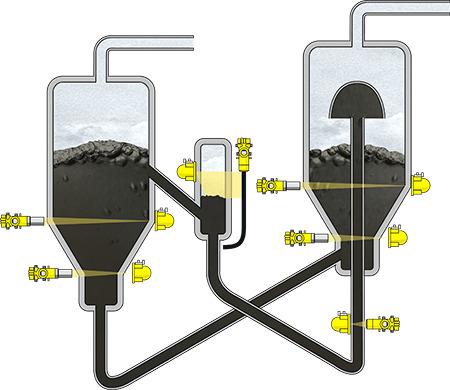 схема каталитической установки