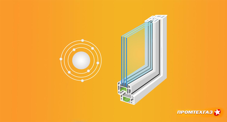 Стеклопакет с аргоном и криптоном: что следует знать о современной оконной конструкции