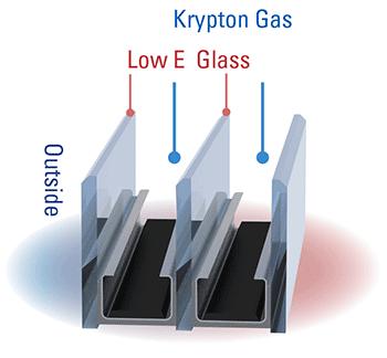 стеклопакеты с криптоном