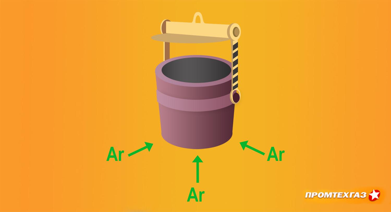 Как выполняется продувка аргоном расплавленного металла – особенности и технические рекомендации