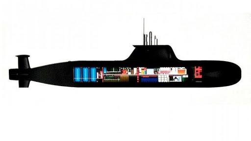 газовый цикл подводных лодок